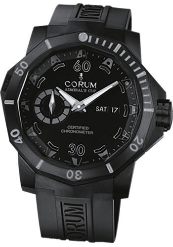 Corum Admirals Cup Deep Hull in Black Titanium